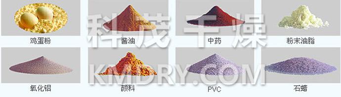 LPG系列高速离心喷雾干燥机的应用物料